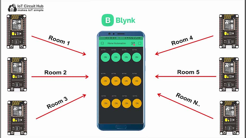 ESP8266 Blynk Home Automation PIC 5