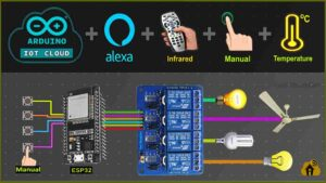 Read more about the article Smart Home IoT Project using Arduino Cloud & ESP32 Alexa