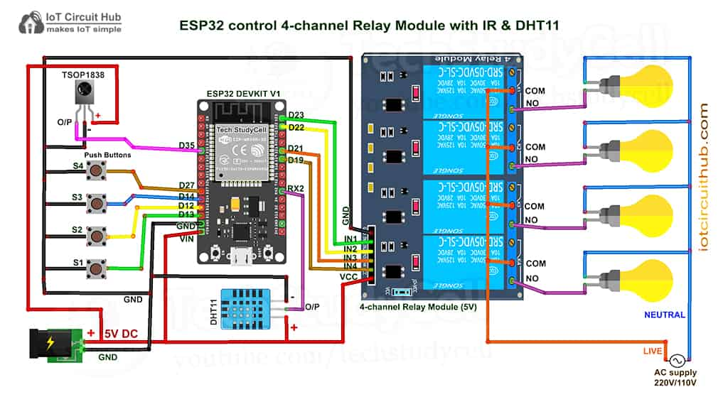 Circuit of ESP32 IoT projects