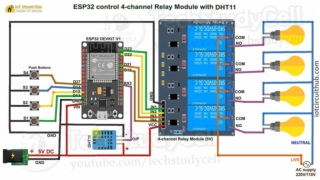 circuit of esp32 control relay with DHT11
