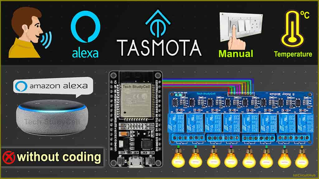 Read more about the article Tasmota ESP32 Alexa voice control Home Automation with Sensor